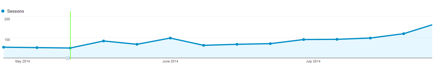 website-traffic-graph-H1
